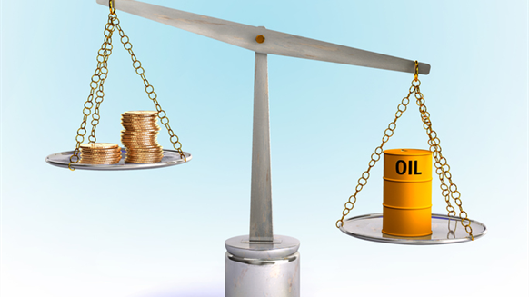 Come Together: All Eyes On OPEC's Epic Pursuit of Oil Price Stability