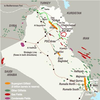 Iraqi Oil and Gas Developments