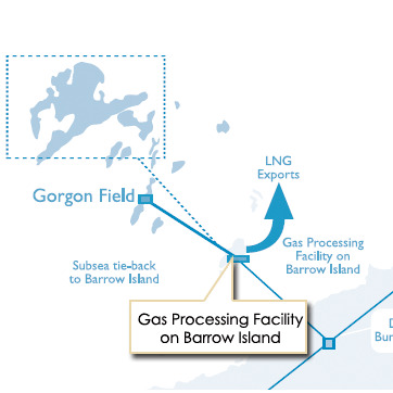 Gorgon Gas Facility