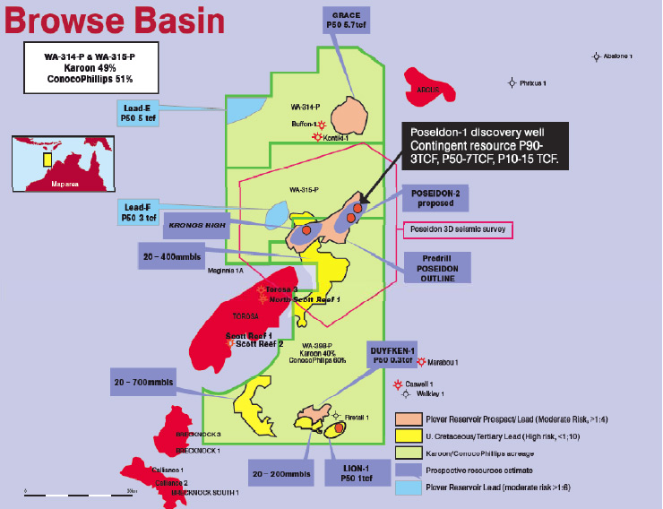 Browse Basin Exploration Plan