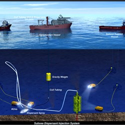 Subsea Dispersan Injection System