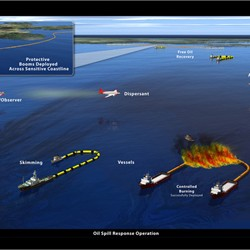 Oil Spill Response Operation