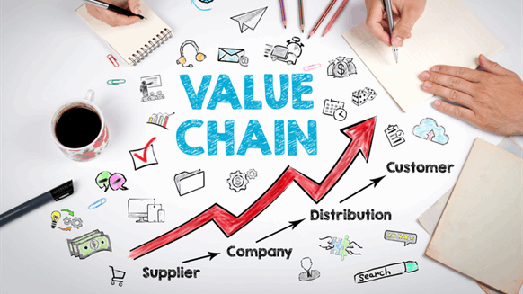 generic value chain illustration