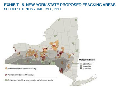 New York State Fracturing Plan Emerges - Battle To Come