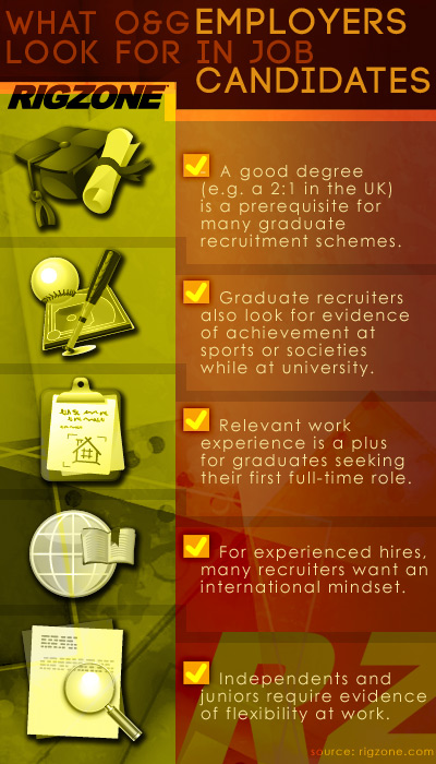 What O&G Employers Look for in Job Candidates