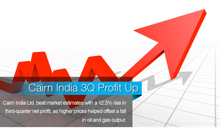 Cairn India 3Q Profit Up 12.5%; Higher Prices, Forex Gain Help