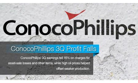 ConocoPhillips 3Q Profit Falls 16% On Charges; Results Beat Views