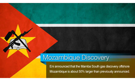 Eni Boosts Mozambique Discovery 50% to 22.5 Tcf