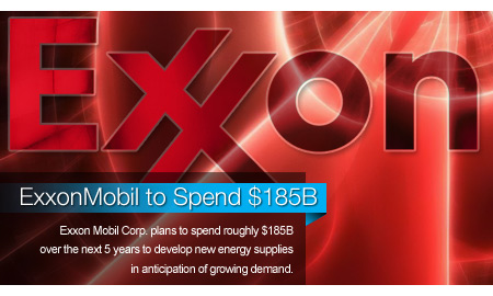 ExxonMobil Earmarks $185B to Develop Energy Sources