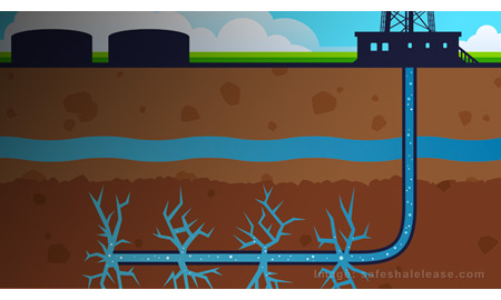 Musings new fracking study suggests possible water contamination musings new fracking study suggests possible water contamination publicscrutiny Choice Image