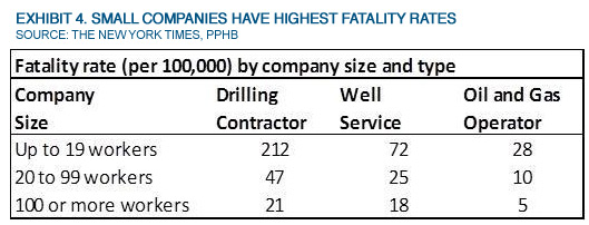 Musings: Backdoor Attack On Shale Development And Fracturing'