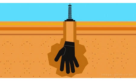 Shale Gas Boom: Hydraulic Fracturing and Potential Legal Claims