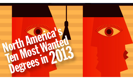 North America's Ten Most Wanted Degrees in 2013
