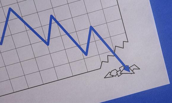 Global E&P Spending Trending Toward 40-Year Low