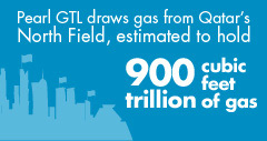 Shell's Pearl GTL: The Largest Gas-To-Liquids Plant In The World
