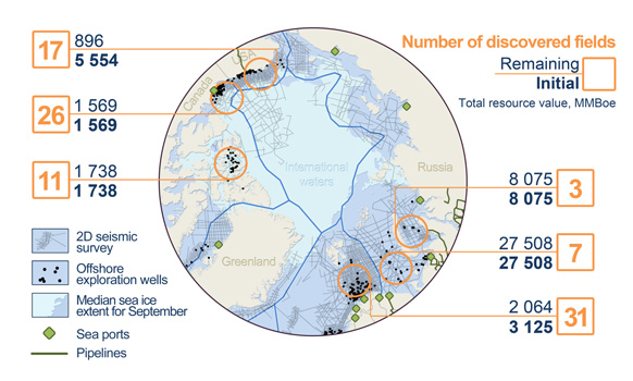 Northern Frontiers: Prospects of Arctic Shelf Exploration