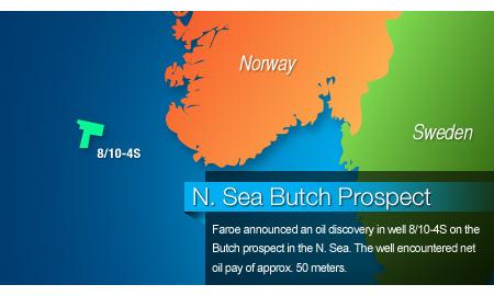 Faroe Hits Oil Pay at N. Sea Butch Prospect