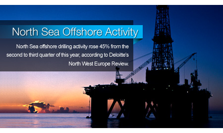 North Sea Offshore Drilling Rises in 3Q, but Overall Decline Continues