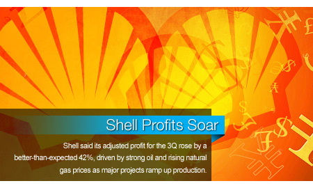 Shell Profits Soar As Big Spending Starts to Pay Off