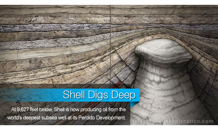Shell Digs Deep Setting World Record | Rigzone