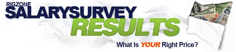 Oil & Gas Salary Survey Results | Rigzone