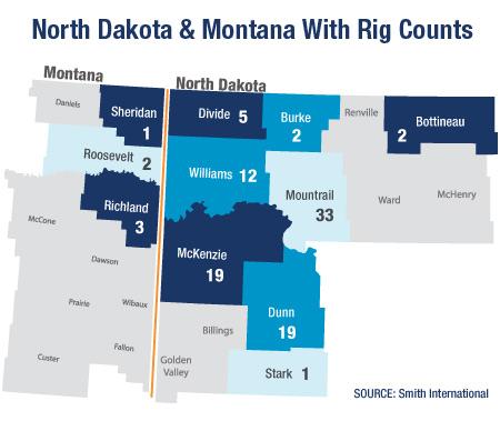 GRAPH: North Dakota & Montana With Rig Counts