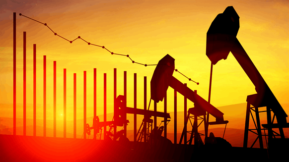 As Oil Price Increases, Does Employment Follow?