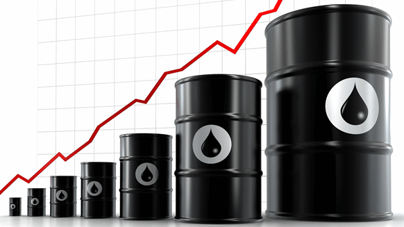 Oil Rises As Fears Of Oversupply Ebb
