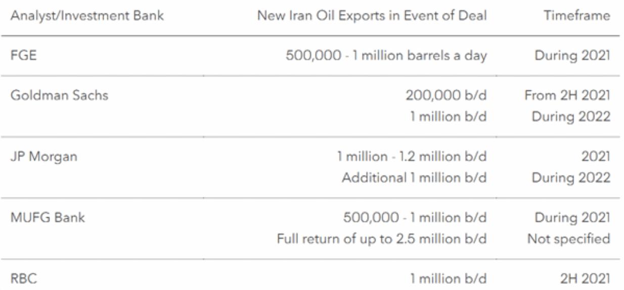 Bloomberg-Biden-Iran