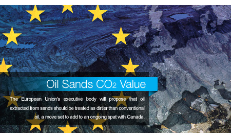 EU Executive Agrees Oil Sands CO2 Value -Source