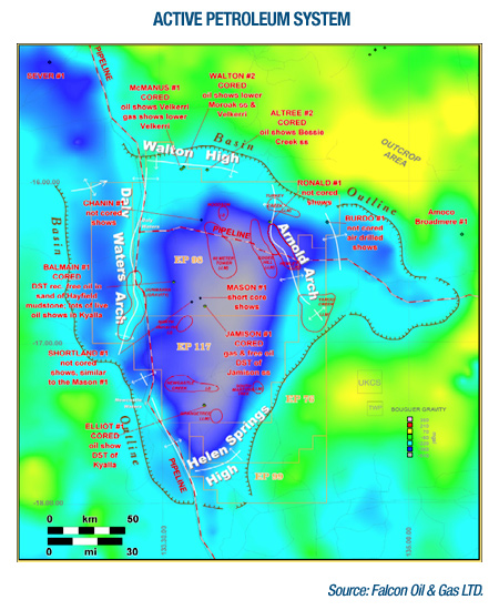 Beetaloo Basin: active petroleum systems