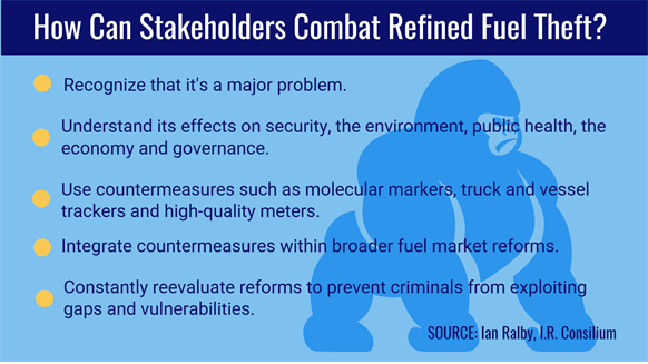 How to counter refined fuel theft