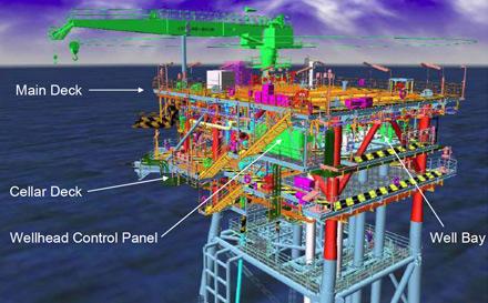 Wellhead Platform 3D CADD